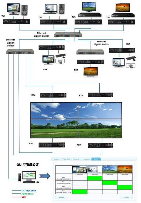 video wall system